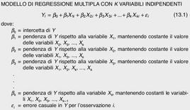 Tratta da: Levine D. M., Krehbiel T. C., Berenson M. L., Statistica, Pearson Education Italia, 2010, Cap. 13, p. 3.