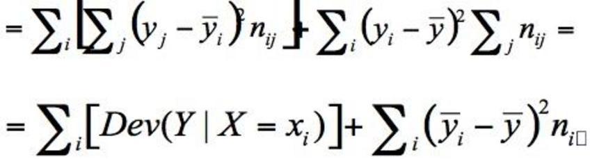Dev.(Y)= Dev.(W) + Dev.(B)