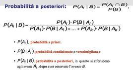 Equazione del Teorema di Bayes
