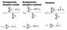 Scostamento semplice medio e mediano