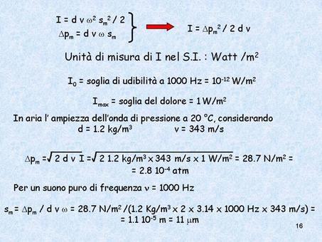 Ampiezza dell'onda di spostamento e di pressione nelle onde sonore