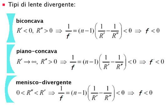 Il segno della distanza focale dipende dal segno dei raggi di curvatura (Immagine modificata da Domenico Galli)