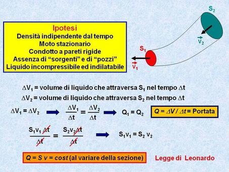 Legge della portata (o legge di Leonardo o equazione di continuità)