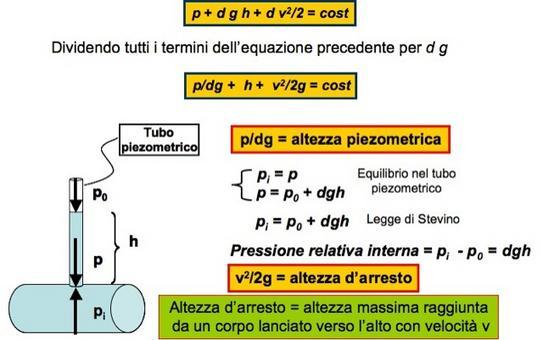 Un' altra formulazione del teorema di Bernoulli