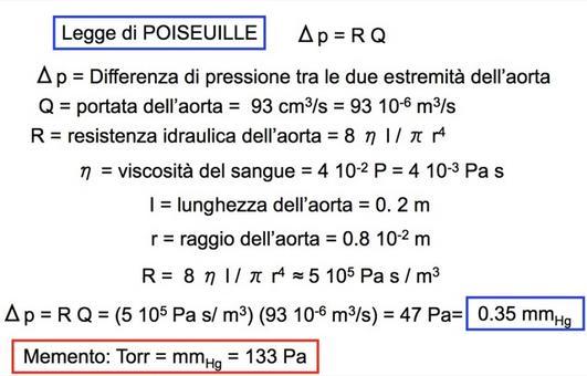 Calcolo della caduta di pressione nell'aorta attraverso l'applicazione della legge di Poiseuille