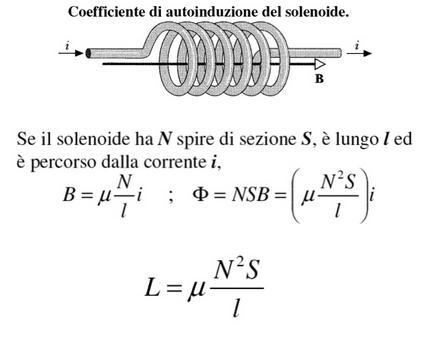 Induttanza di un solenoide (da INFN)