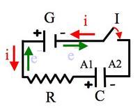 Fig. 1 – Circuito di carica di un condensatore