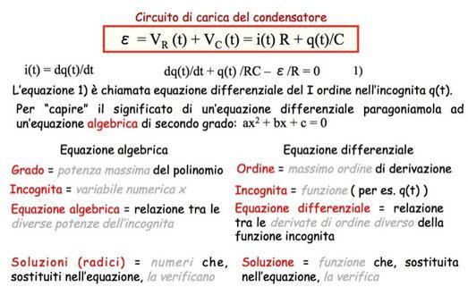 Paragone tra equazione differenziale ed equazione algebrica