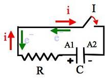 Fig. 1 – Circuito RC di scarica di un condensatore
