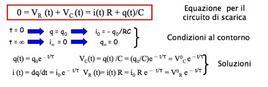 Fig. 2 – Andamento temporale dei parametri elettrici nel circuito di scarica di un condensatore