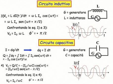 Circuito induttivo e circuito capacitivo  alimentati da una corrente elettrica alternata