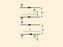 Forze tra fili indefiniti paralleli percorsi da correnti