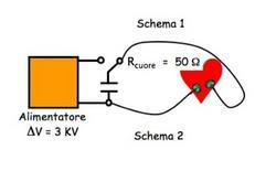 Schema elettrico di un defibrillatore cardiaco