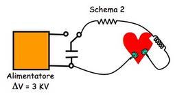 Schema elettrico modificato di un defibrillatore cardiaco