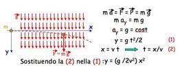 Moto di una massa lanciata con velocità con direzione perpendicolare alle linee di forze di un campo gravitazionale uniforme