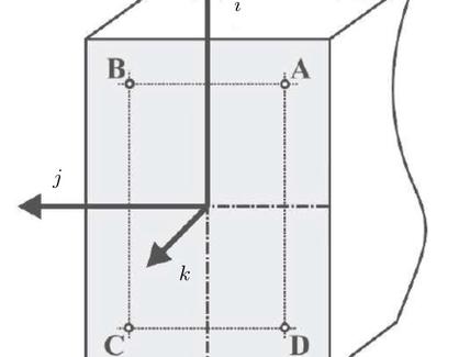 Quattro punti su una sezione rettangolare