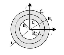 Sezione di un tubo