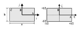 Una trave a sezione rettangolare