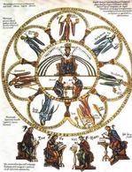 La filosofia e le sette arti liberali