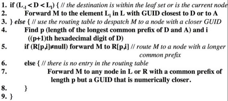 Algoritmo di routing eseguito dal nodo A per il messaggio M destinato al nodo D