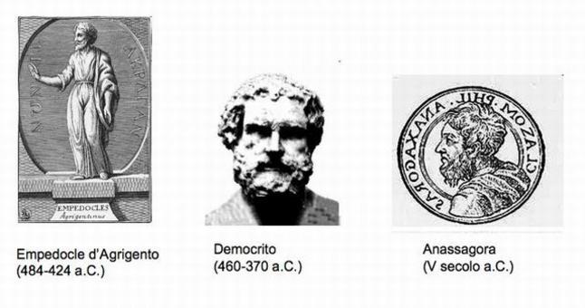 Fonti: Empedocle d'Agrigento  (484-424 a.C.), Democrito  (460-370 a.C.), Anassagora  (V secolo a.C.).