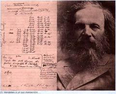 D.I. Mendeleev e un suo manoscritto