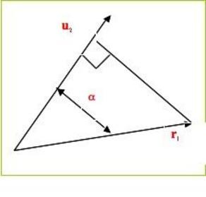 Proiezione ortogonale di un vettore su una retta orientata u2
