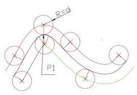 Fig. 4.15: Curve di offset con distanza maggiore del raggio di curvatura in P1