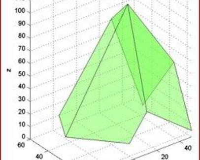 Altro esempio di poliedro di controllo di una superficie di Bézier (MATLAB).