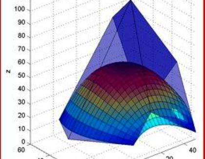 Superficie di Bézier ottenuta dal precedente poliedro di controllo (MATLAB).