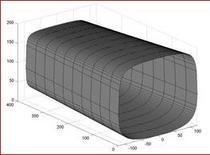 Superficie rigata ottenuta dalle due  precedenti curve limiti chiuse.