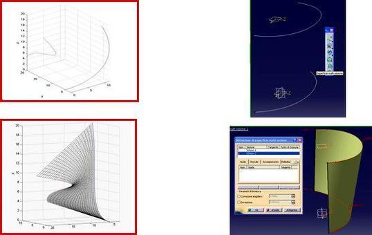 Esempi di superficie rigate ottenute con MATLAB e CATIA.