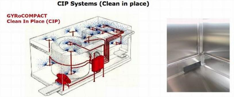 multiple points clean in place system for spiral belt freezer  From  jbtfoodtech