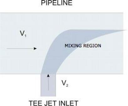 Tee jet mixer