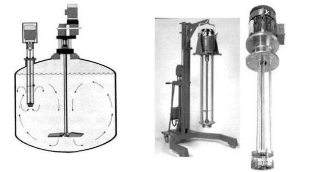 Stator Rotor – stirred tank combined batch mixer
