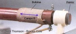 Esempio di antenna