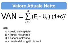 Formula per il calcolo del VAN