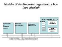 Modello di von Neumann a bus