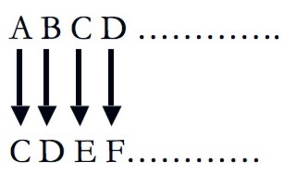 Codice di Cesare