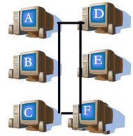 Protocollo OSPF (Open Shortest Path First)
