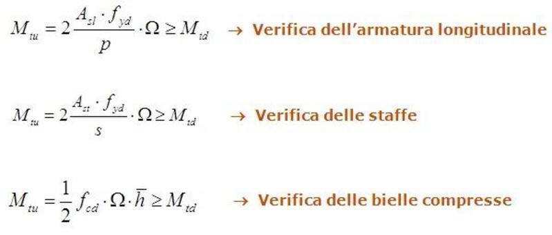 Posto pertanto α = 45°, occorre verificare che risulti: