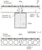 Solaio estruso in c.a.p. con alleggerimenti e soletta superiore di completamento