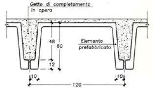 Solaio con getti di completamento in opera (nervature e soletta)
