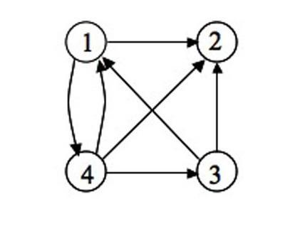 Grafo completo G