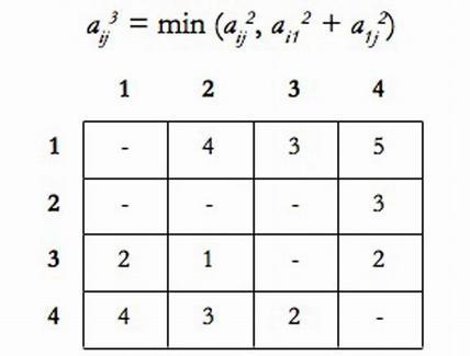 Step 3 – Matrice C 3