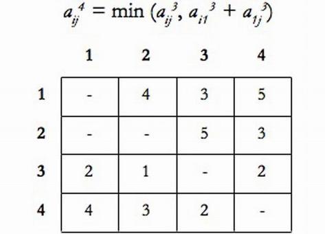 Step 4 – Matrice C 4