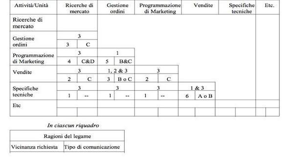 La scheda di analisi qualitativa