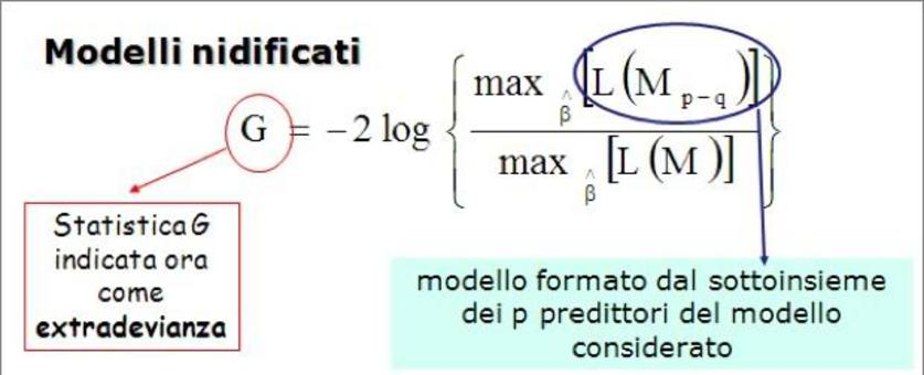É possibile confrontare due differenti modelli, uno dei quali formato con un sottoinsieme dei p predittori del modello considerato.