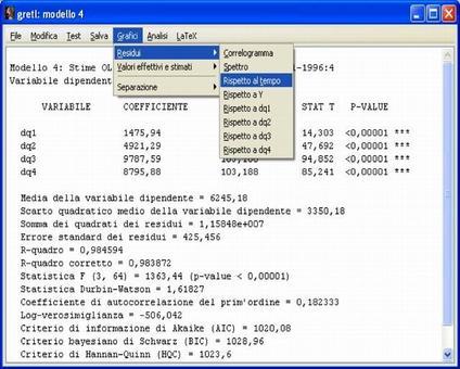 Dalla finestra del modello selezionare Grafici →residui → Rispetto al tempo