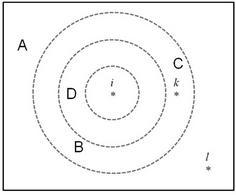 Possibile rappresentazione di un modello unfolding